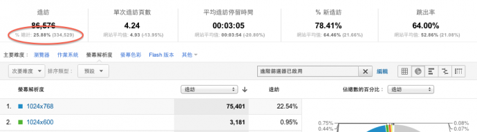 Screen Shot 2013-02-26 at 下午5.41.47Screen Shot 2013-02-26 at 下午5.41.47